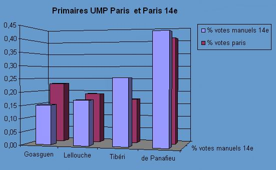 primaires_ump.jpg