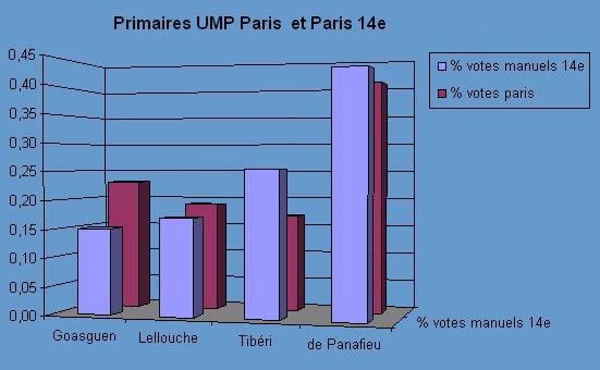 primaires_ump.jpg