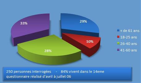 medium_sondage_paris_14.2.jpg