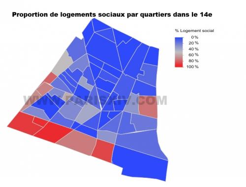 proportion de logements sociaux par quartier dans le 14e arrondissement de Paris
